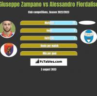 Giuseppe Zampano vs Alessandro Fiordaliso h2h player stats