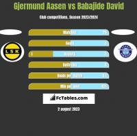 Gjermund Aasen vs Babajide David h2h player stats