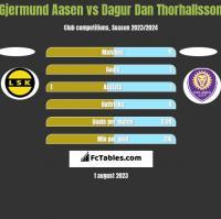 Gjermund Aasen vs Dagur Dan Thorhallsson h2h player stats