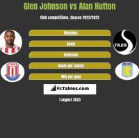 Glen Johnson vs Alan Hutton h2h player stats