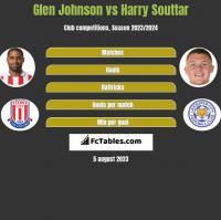 Glen Johnson vs Harry Souttar h2h player stats