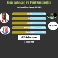 Glen Johnson vs Paul Huntington h2h player stats