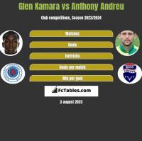 Glen Kamara vs Anthony Andreu h2h player stats