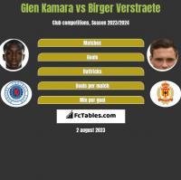 Glen Kamara vs Birger Verstraete h2h player stats