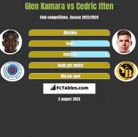Glen Kamara vs Cedric Itten h2h player stats