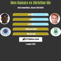 Glen Kamara vs Christian Ilic h2h player stats