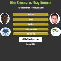 Glen Kamara vs Ilkay Durmus h2h player stats