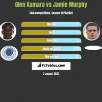 Glen Kamara vs Jamie Murphy h2h player stats