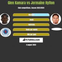 Glen Kamara vs Jermaine Hylton h2h player stats