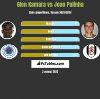 Glen Kamara vs Joao Palinha h2h player stats