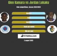 Glen Kamara vs Jordan Lukaku h2h player stats