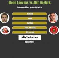 Glenn Loovens vs Alim Oezturk h2h player stats