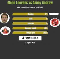 Glenn Loovens vs Danny Andrew h2h player stats