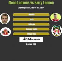 Glenn Loovens vs Harry Lennon h2h player stats