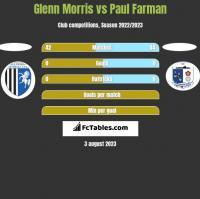 Glenn Morris vs Paul Farman h2h player stats