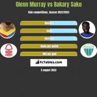 Glenn Murray vs Bakary Sako h2h player stats