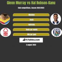 Glenn Murray vs Hal Robson-Kanu h2h player stats