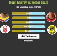 Glenn Murray vs Helder Costa h2h player stats