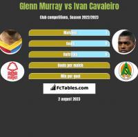 Glenn Murray vs Ivan Cavaleiro h2h player stats