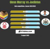 Glenn Murray vs Joelinton h2h player stats