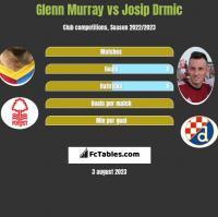 Glenn Murray vs Josip Drmic h2h player stats