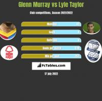 Glenn Murray vs Lyle Taylor h2h player stats