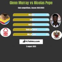 Glenn Murray vs Nicolas Pepe h2h player stats