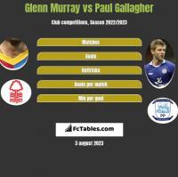 Glenn Murray vs Paul Gallagher h2h player stats