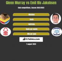Glenn Murray vs Emil Ris Jakobsen h2h player stats