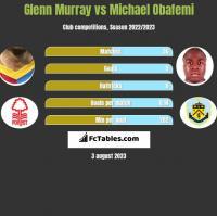 Glenn Murray vs Michael Obafemi h2h player stats