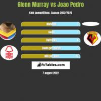 Glenn Murray vs Joao Pedro h2h player stats