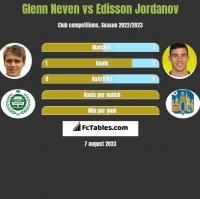 Glenn Neven vs Edisson Jordanov h2h player stats