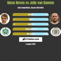 Glenn Neven vs Jelle van Damme h2h player stats