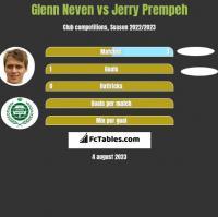 Glenn Neven vs Jerry Prempeh h2h player stats