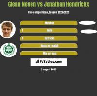 Glenn Neven vs Jonathan Hendrickx h2h player stats