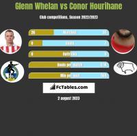 Glenn Whelan vs Conor Hourihane h2h player stats