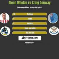 Glenn Whelan vs Craig Conway h2h player stats