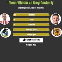 Glenn Whelan vs Greg Docherty h2h player stats