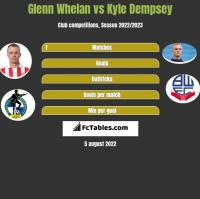 Glenn Whelan vs Kyle Dempsey h2h player stats