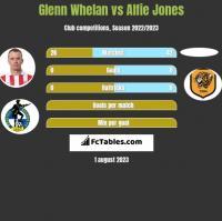 Glenn Whelan vs Alfie Jones h2h player stats