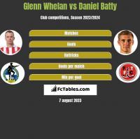 Glenn Whelan vs Daniel Batty h2h player stats