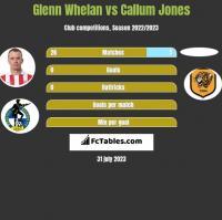Glenn Whelan vs Callum Jones h2h player stats