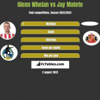 Glenn Whelan vs Jay Matete h2h player stats