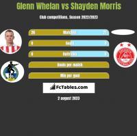 Glenn Whelan vs Shayden Morris h2h player stats