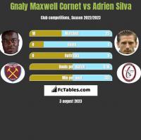 Gnaly Maxwell Cornet vs Adrien Silva h2h player stats