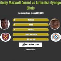 Gnaly Cornet vs Ambroise Oyongo Bitolo h2h player stats