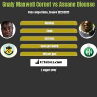 Gnaly Maxwell Cornet vs Assane Diousse h2h player stats
