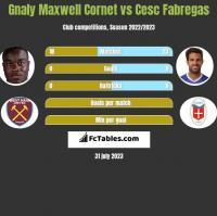 Gnaly Maxwell Cornet vs Cesc Fabregas h2h player stats