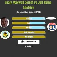 Gnaly Maxwell Cornet vs Jeff Reine-Adelaide h2h player stats