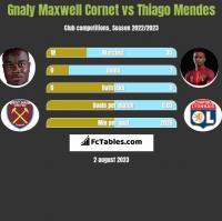 Gnaly Maxwell Cornet vs Thiago Mendes h2h player stats